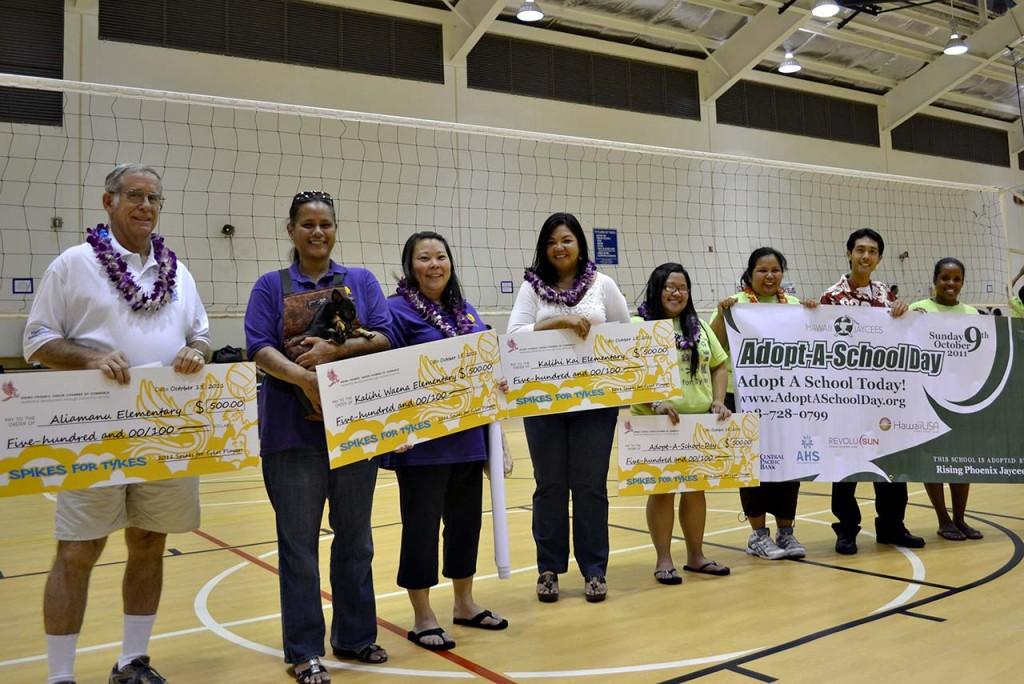 Spikes 2011 Check Presentation 1